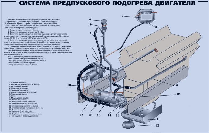 Установка предпускового подогревателя двигателя своими руками на ваз 2110